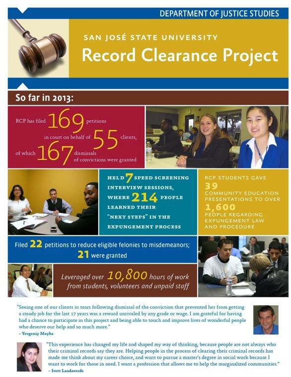 Photo credit: http://www.sjsu.edu/justicestudies/programs-events/rcp/